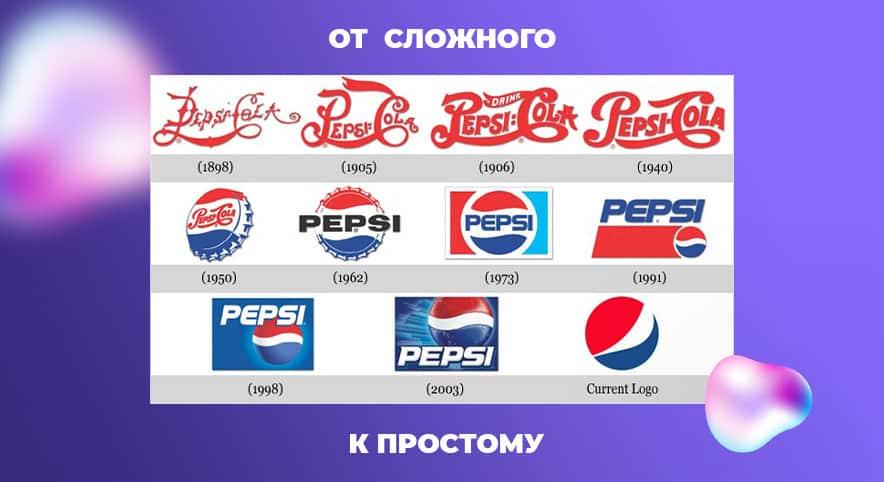 Логотип недорого. Как заказать логотип компании и не потерять деньги. 2