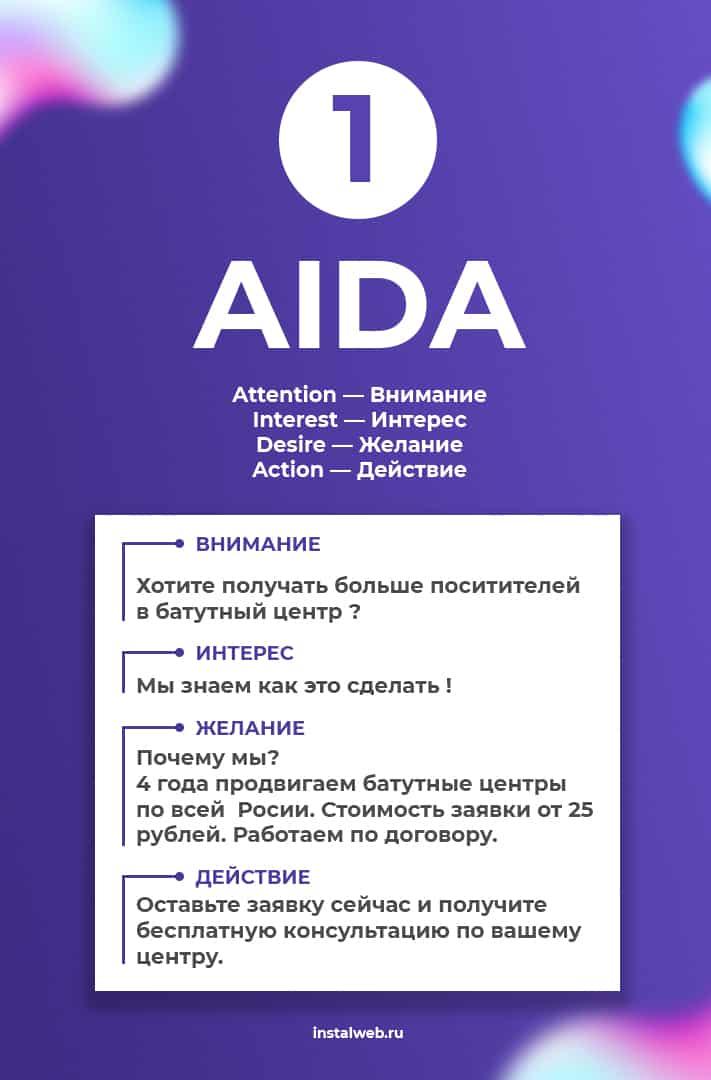 модель продающего поста Aida